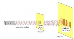 dualidade-onda-particula3